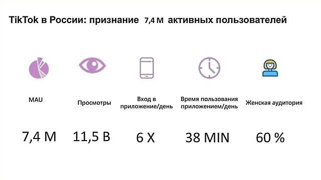 TikTok в России